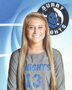 Surry places five on NJCAA All-Academic Team